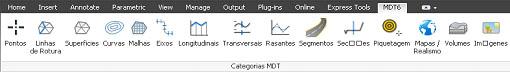 Interface de Usuário do MDT Profissional