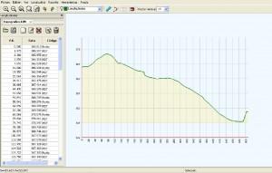 Perfil Longitudinal no MDT Profissional